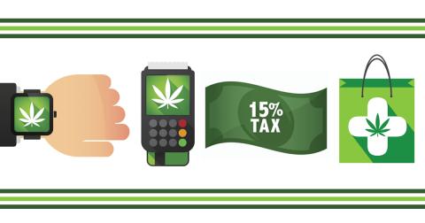 The Future of Marijuana Sales in California